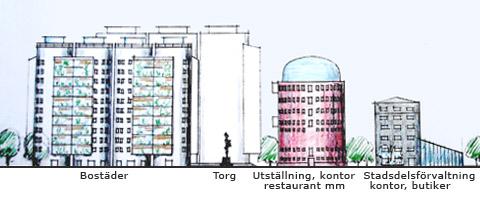 silos limhamn